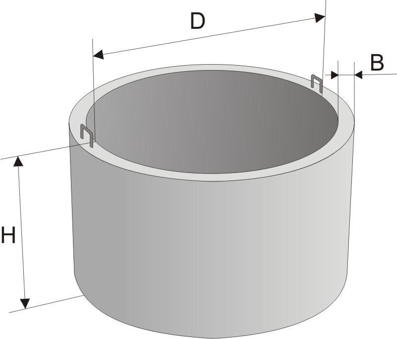 Кольцо железобетонное в м3 разгрузки железобетонных